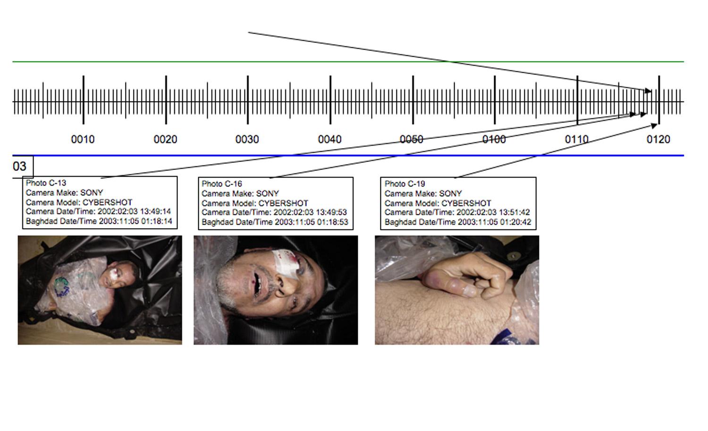 Illustration #65 Timeline of Harman Evidence Photos