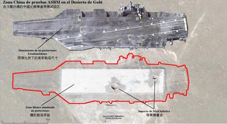 China has tested a ship-killing missile against a carrier-sized target in the Gobi desert.