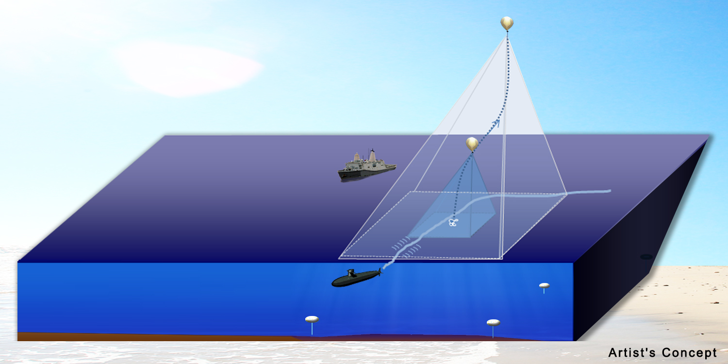 This Pentagon rendering shows two underwater nodes on the sea floor, a third rising to the surface, and a fourth, having launched into the sky, monitoring a ship and submarine below.