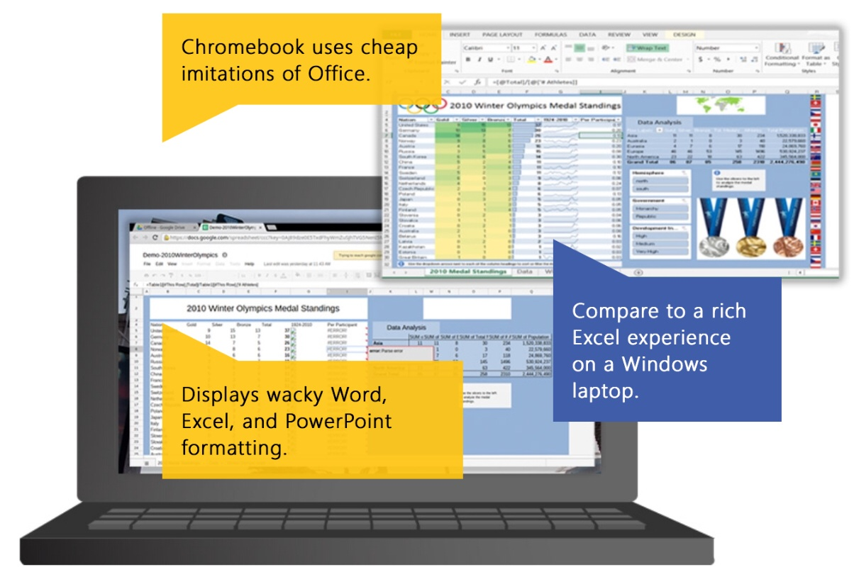 At Scroogled.com, Microsoft says that your Office docs will look terrible on a Chromebook