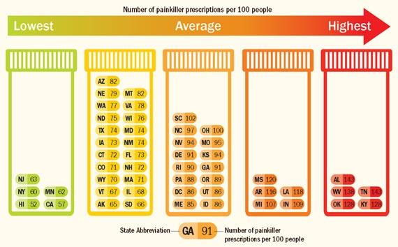 IMS, National Prescription Audit (NPATM), 2012