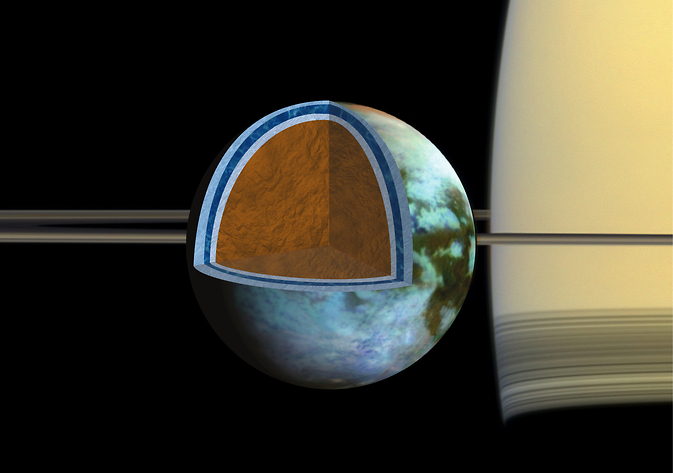 Titan's ice shell is believed to cover a very salty ocean.