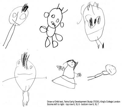 Here are examples of children's drawings. Scores are from left to right: Top: 6,10,6; Bottom: 6,10,7.
