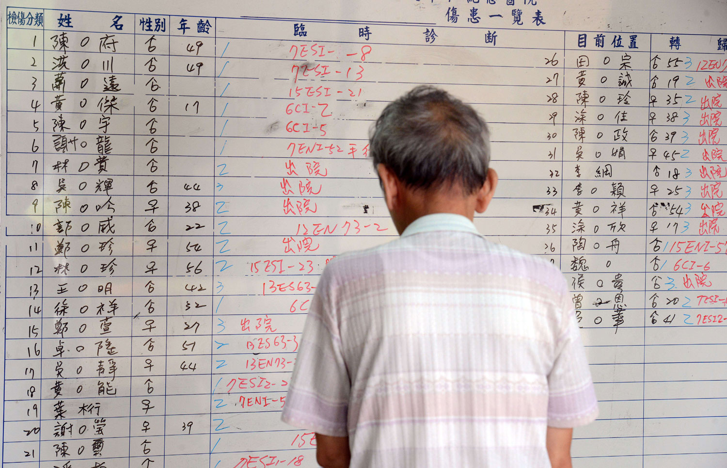 A local resident checks the names of injured survivors at a hospital after gas explosions ripped through a neighbourhood in the southern Taiwan city of Kaohsiung on Aug. 1, 2014.