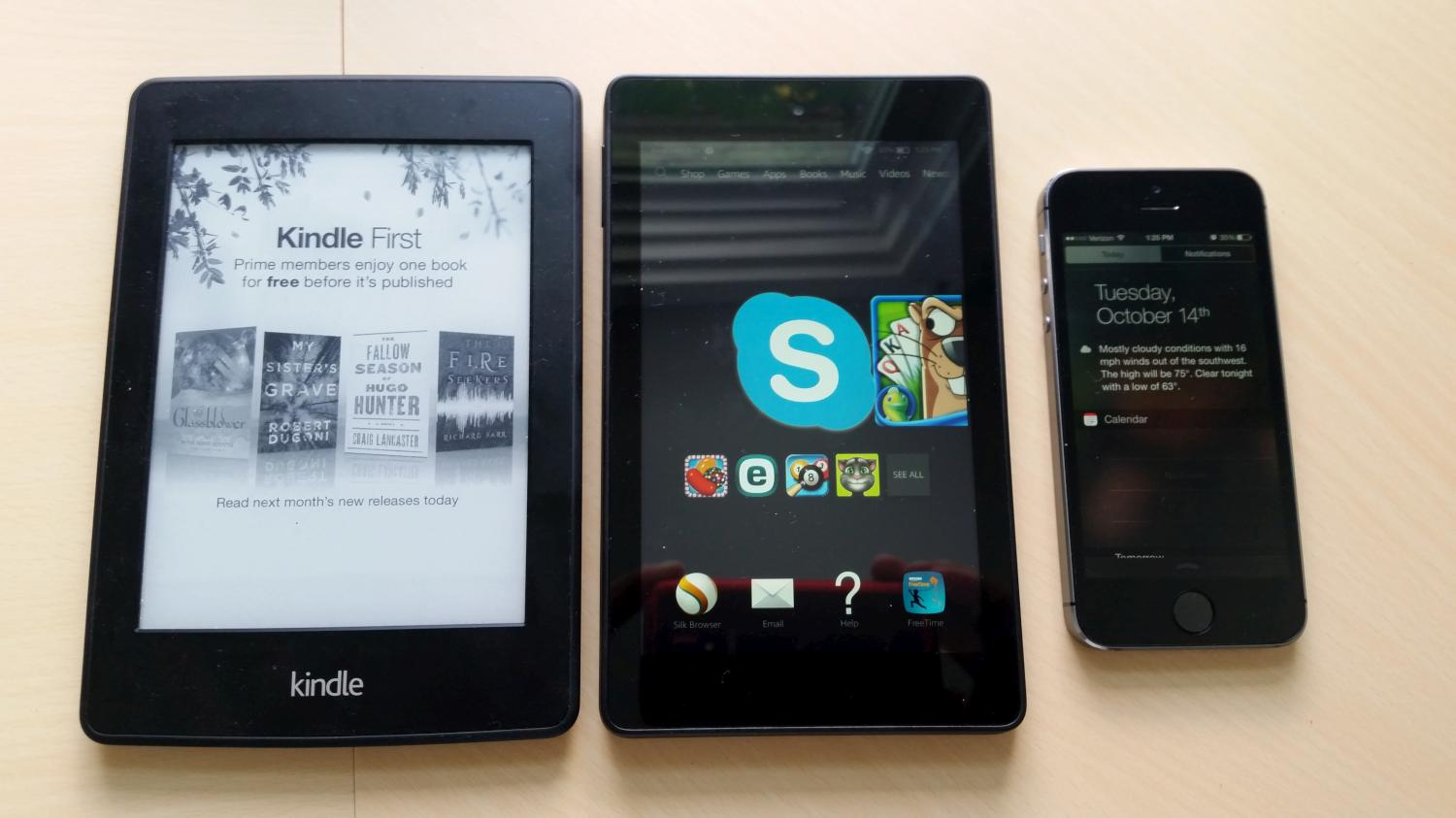 Kindle Paperwhite e-reader (left), Kindle Fire HD 6 tablet (middle), iPhone 5S (right)