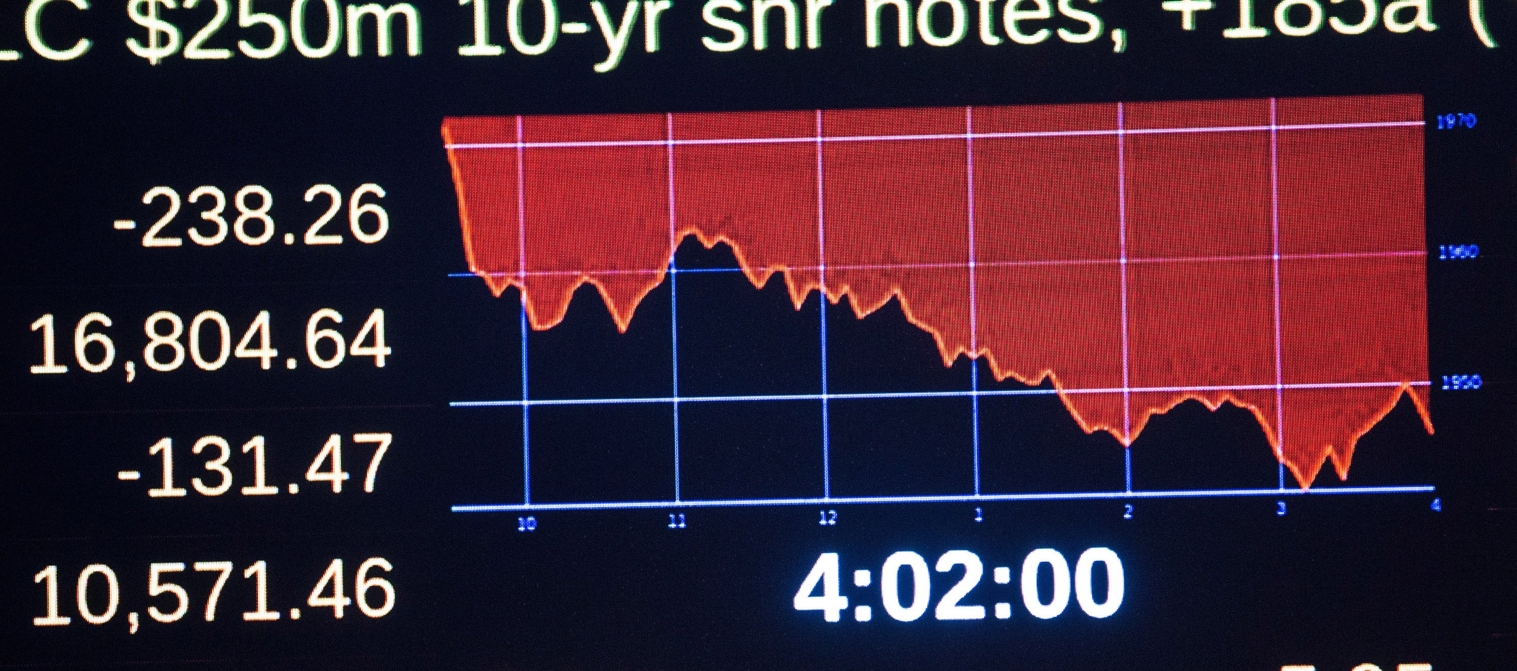 An information board on the floor of the New York Stock Exchange shows stocks dropping on Oct. 1, 2014 in New York City.