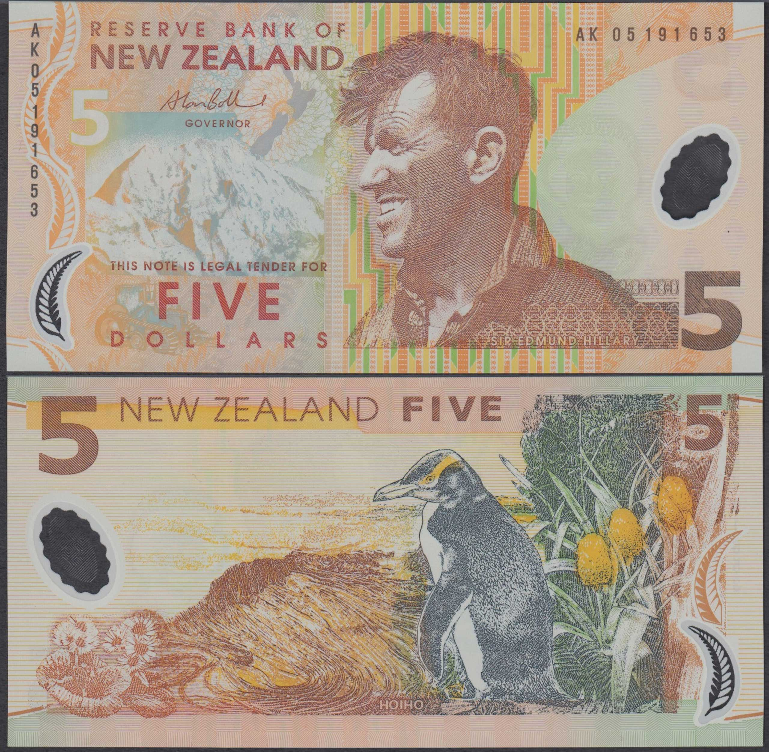 <strong>New Zealand Dollar</strong>