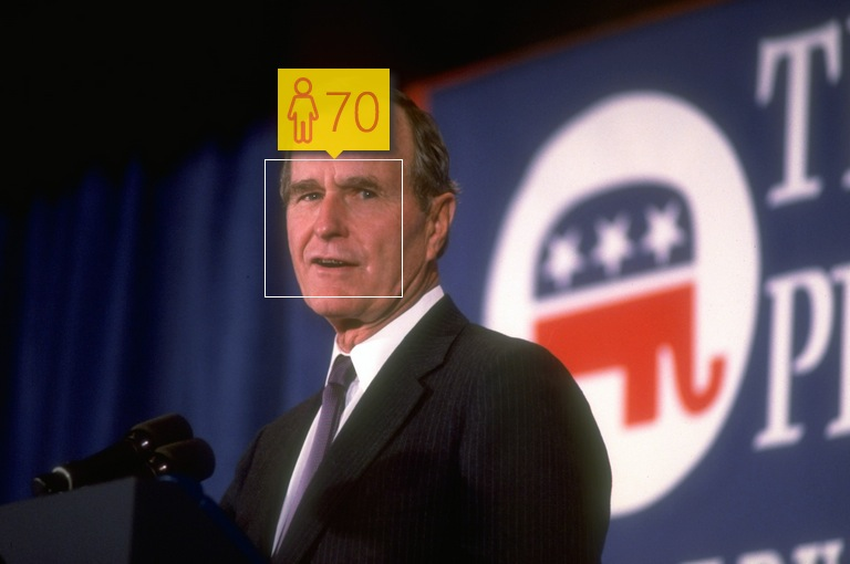 George Bush, Sr. in January, 1989. Real age: 64