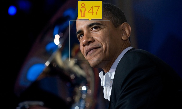 Barack Obama in January, 2009. Real age: 47