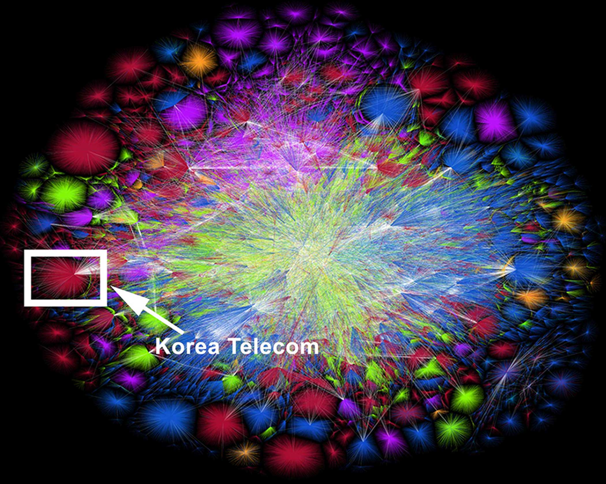 Korea Telecom, South Korea's largest internet provider, is a small part of the internet, but a closer look shows it is quite extensive.
