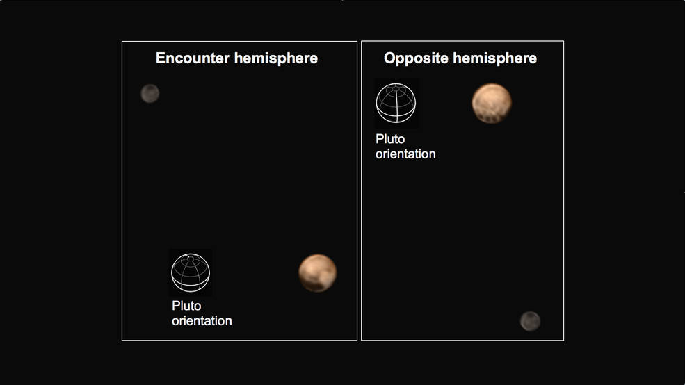 Just-released images from NASA's New Horizons spacecraft, which is approaching Pluto, show the two hemispheres of the planet along with its moon, Charon. The right image shows the ring of spots that have mystified scientists.