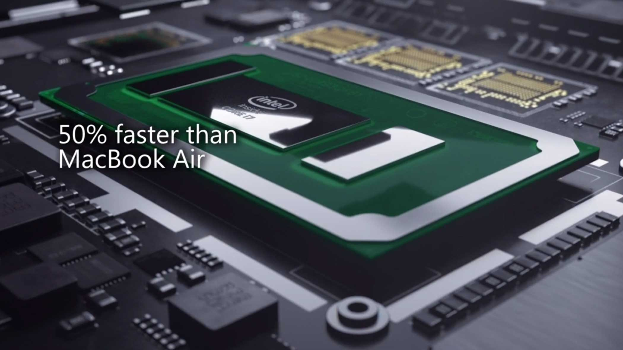 Improved speed with up to 16GM of RAM and 1TB storage.