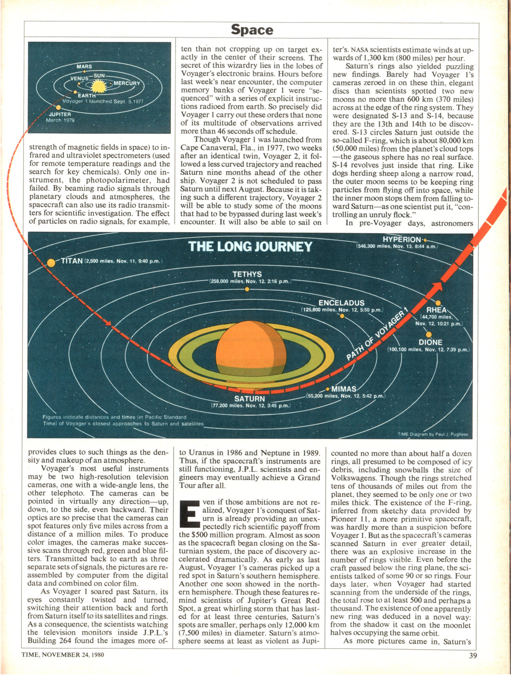 A page from the Nov. 24, 1980, issue of TIME