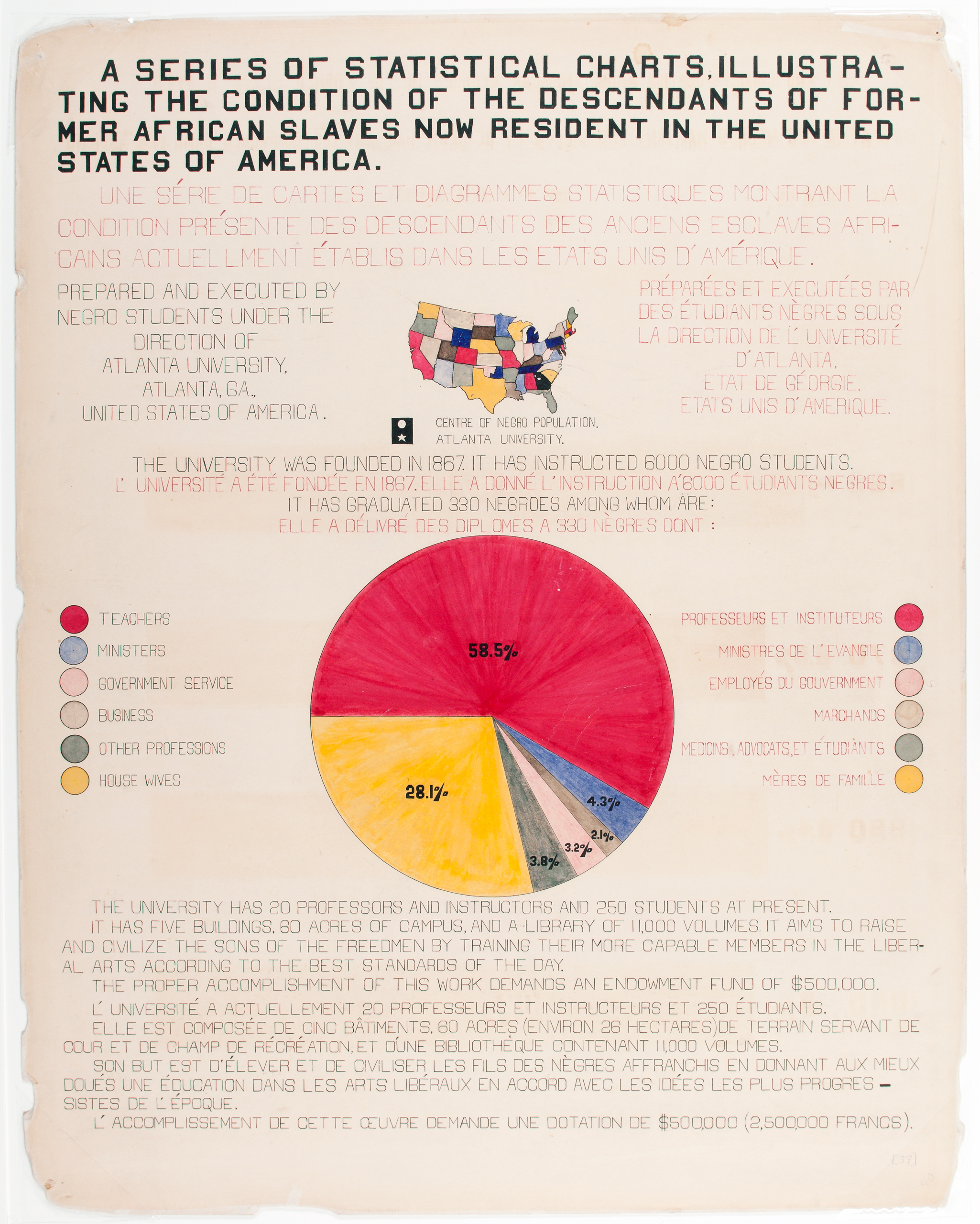 Chart prepared by Atlanta University students for the Negro Exhibit of the American Section at the Paris Exposition Universelle in 1900 to show the economic and social progress of African Americans since emancipation.