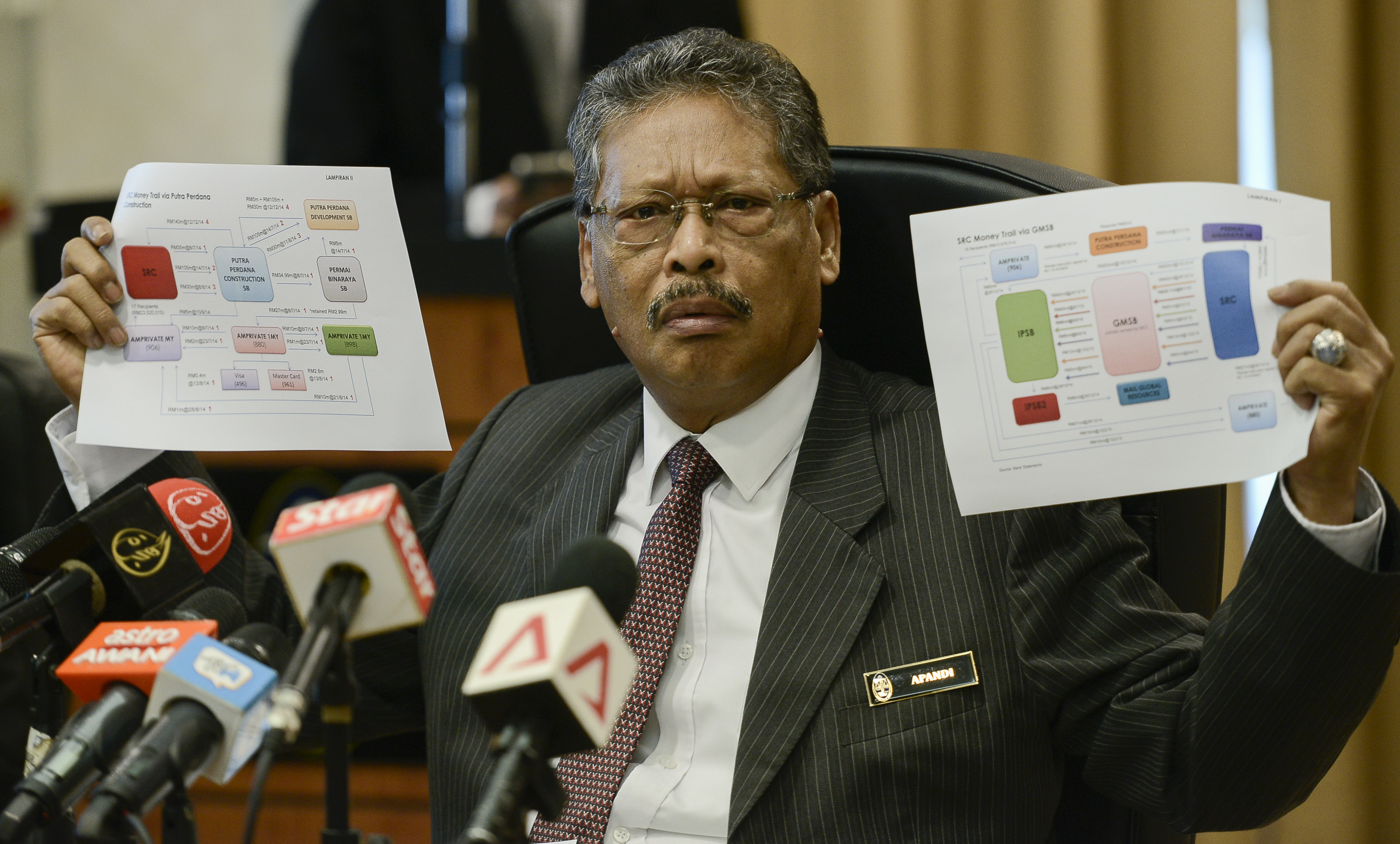 Malaysia's Attorney-General, Mohamed Apandi Ali shows money flow charts during a press conference in Putrajaya, Malaysia, 26 January 2016.