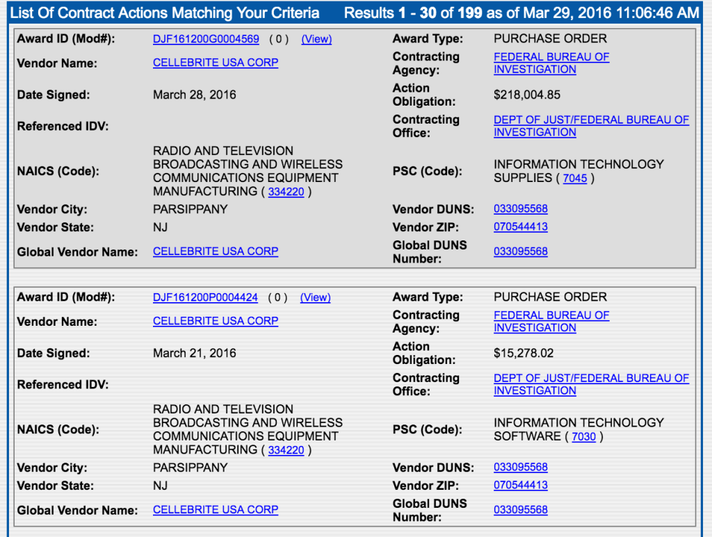 Government purchase records show the FBI bought more than $233,000 in IT software and supplies from Cellebrite in the week since it said it found a way to unlock the terrorist's iPhone.