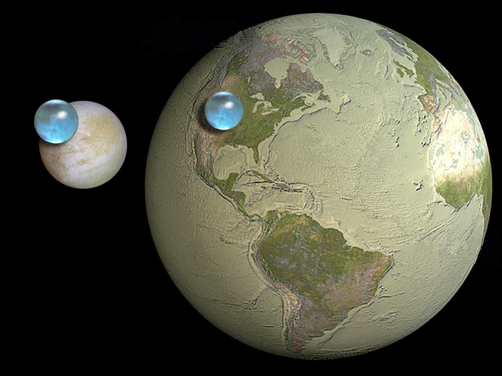 Ocean worlds: If you could collect every drop of water on Europa and every drop of water on Earth into a single giant bead, and Europa's bead wins