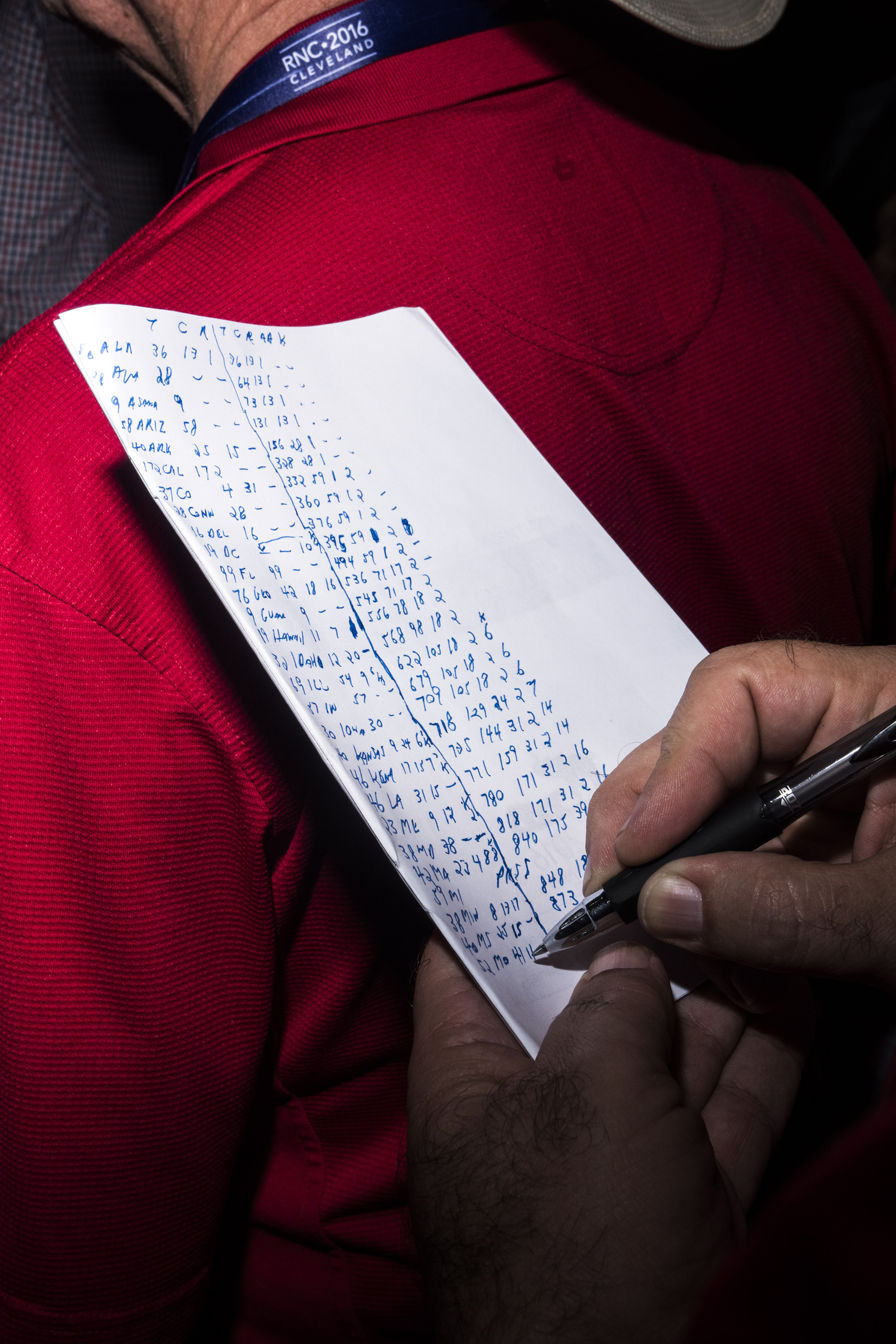 A delegate from Texas counts votes on the second day of the Republican National Convention, July 19, 2016, at the Quicken Loans Arena in Cleveland, Ohio.