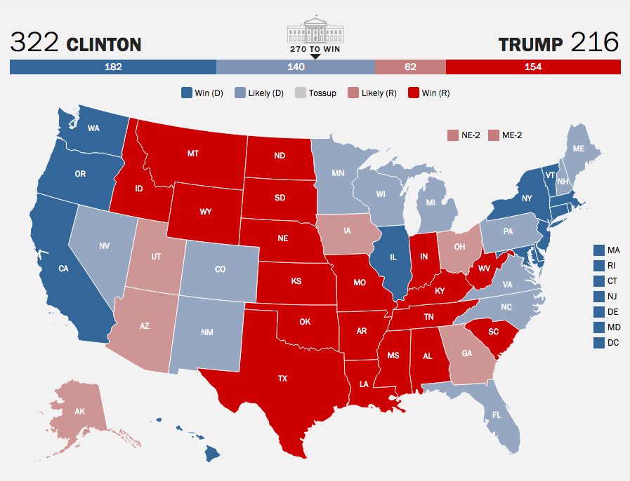 state map voting 2016 Election 2016 7 Maps Predict Paths To Electoral Victory Time