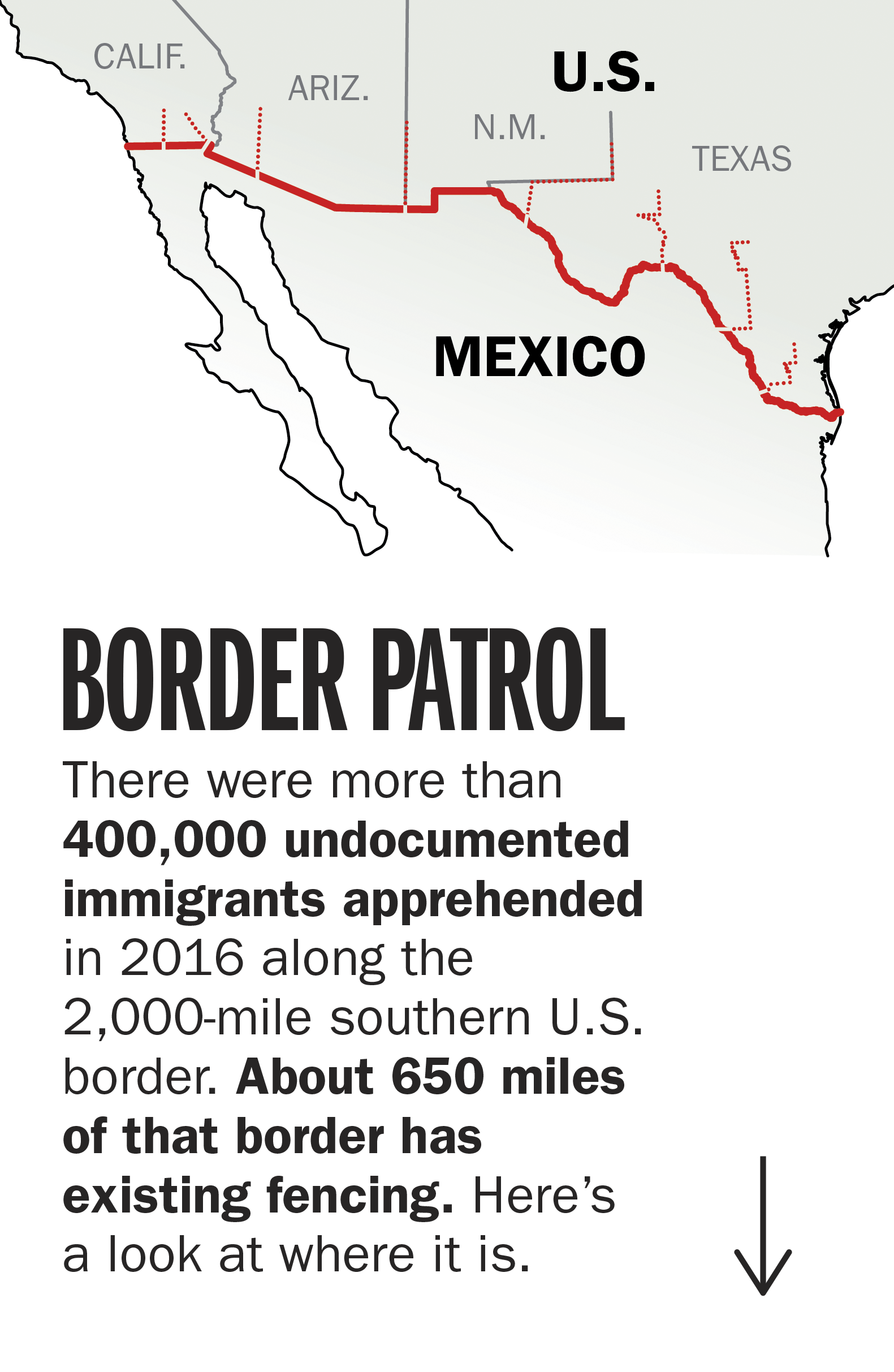 how many illegals cross southern border