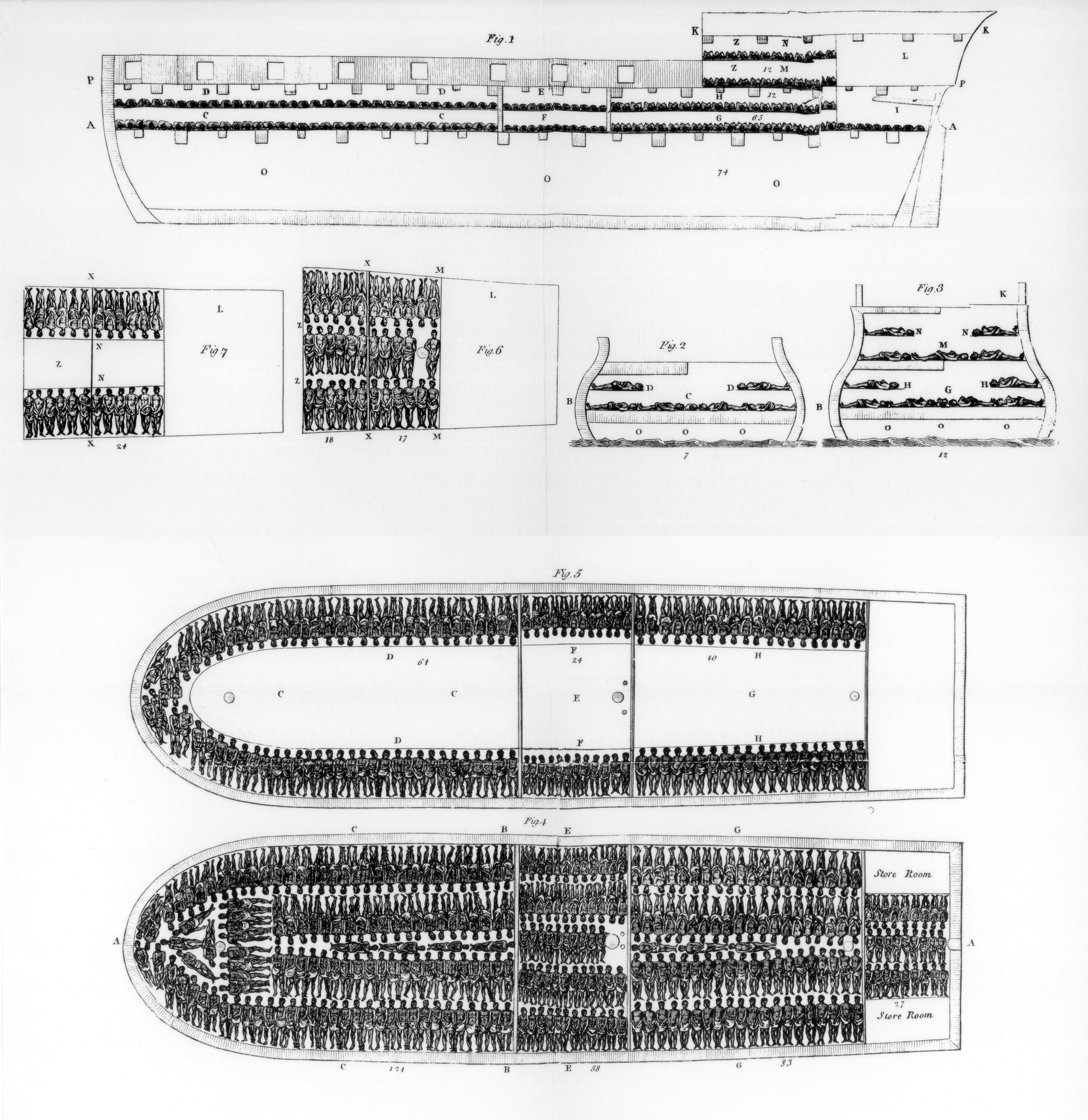 A plan of the interior of a slave ship, 1808.
