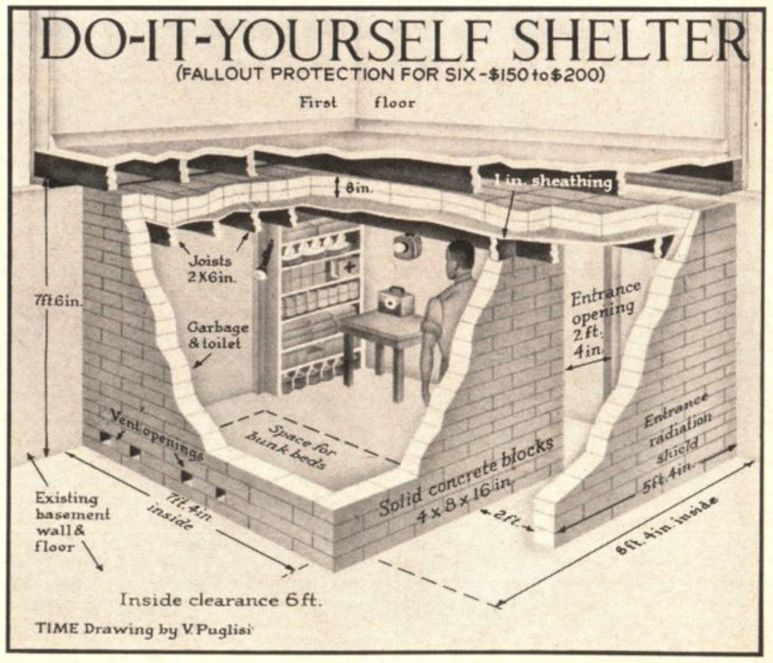A fallout shelter diagram from the July 20, 1959, issue of TIME