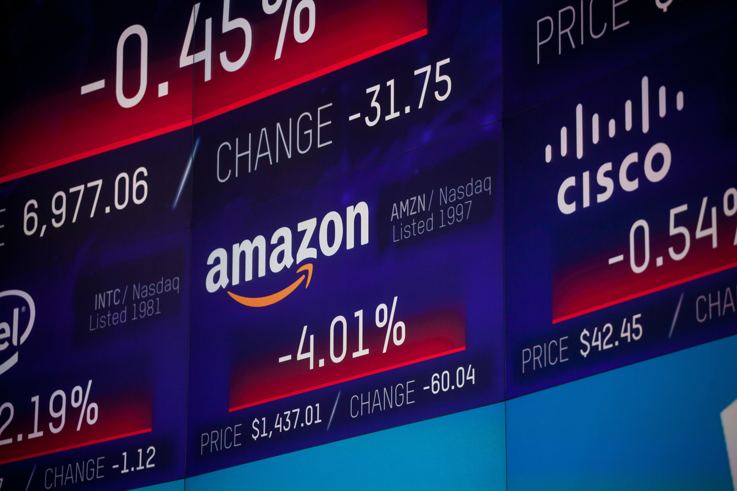 A monitor displays Amazon.com Inc. signage during the Bilibili Inc. initial public offering (IPO) at the Nasdaq MarketSite in New York on March 28, 2018.