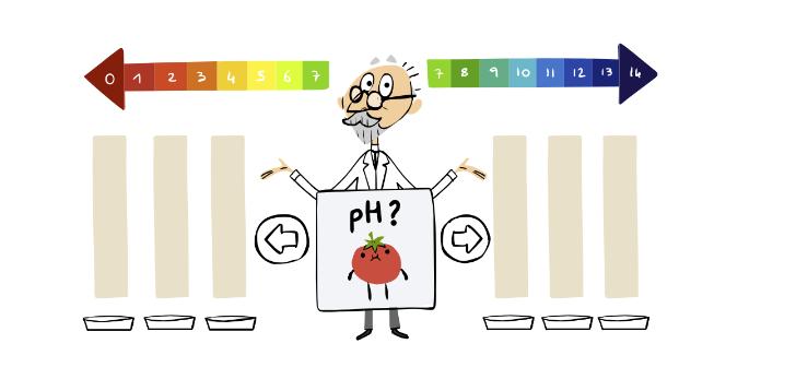 Google Doodle celebrates Danish chemist S.P.L. Sørensen on May 29, 2018.