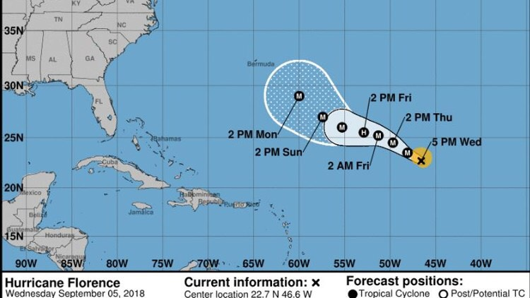 Hurricane Florence's probable path