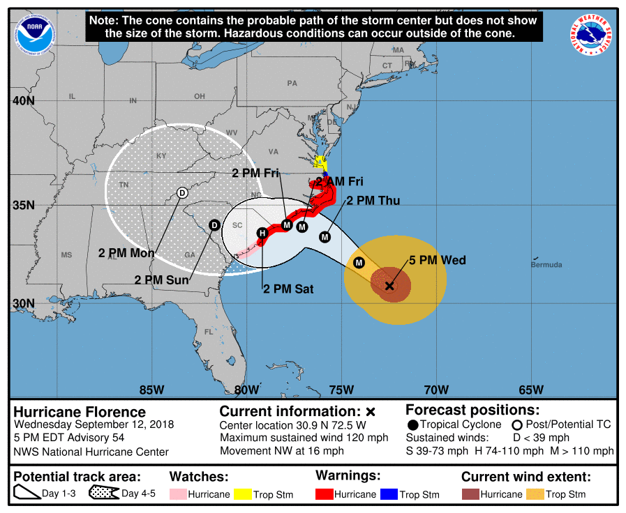 The coastal watches and warnings for Hurricane Florence and the approximate path of the storm.