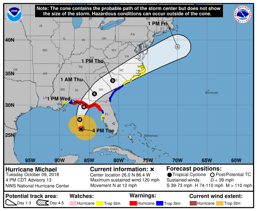 Hurricane Michael S Path Category 3 And Heading For Florida Time