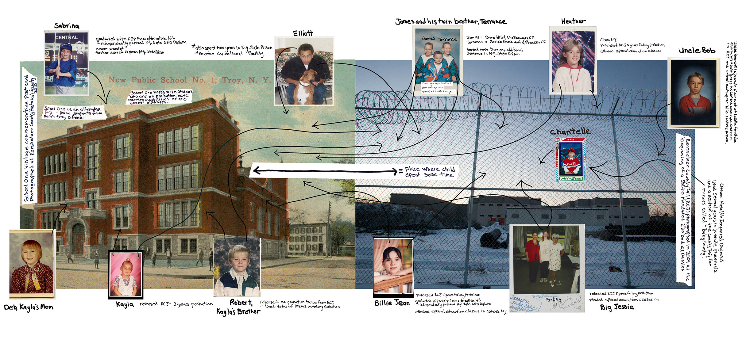 School One was an alternative high school for non-traditional students,  says Kenneally, which include: school-aged mothers, students on probation or involved in the court system and students with special needs.  Collage of kids from Kayla's family and friends who attended School One (or other alternative programs in Troy) showing the connections to the criminal justice system.