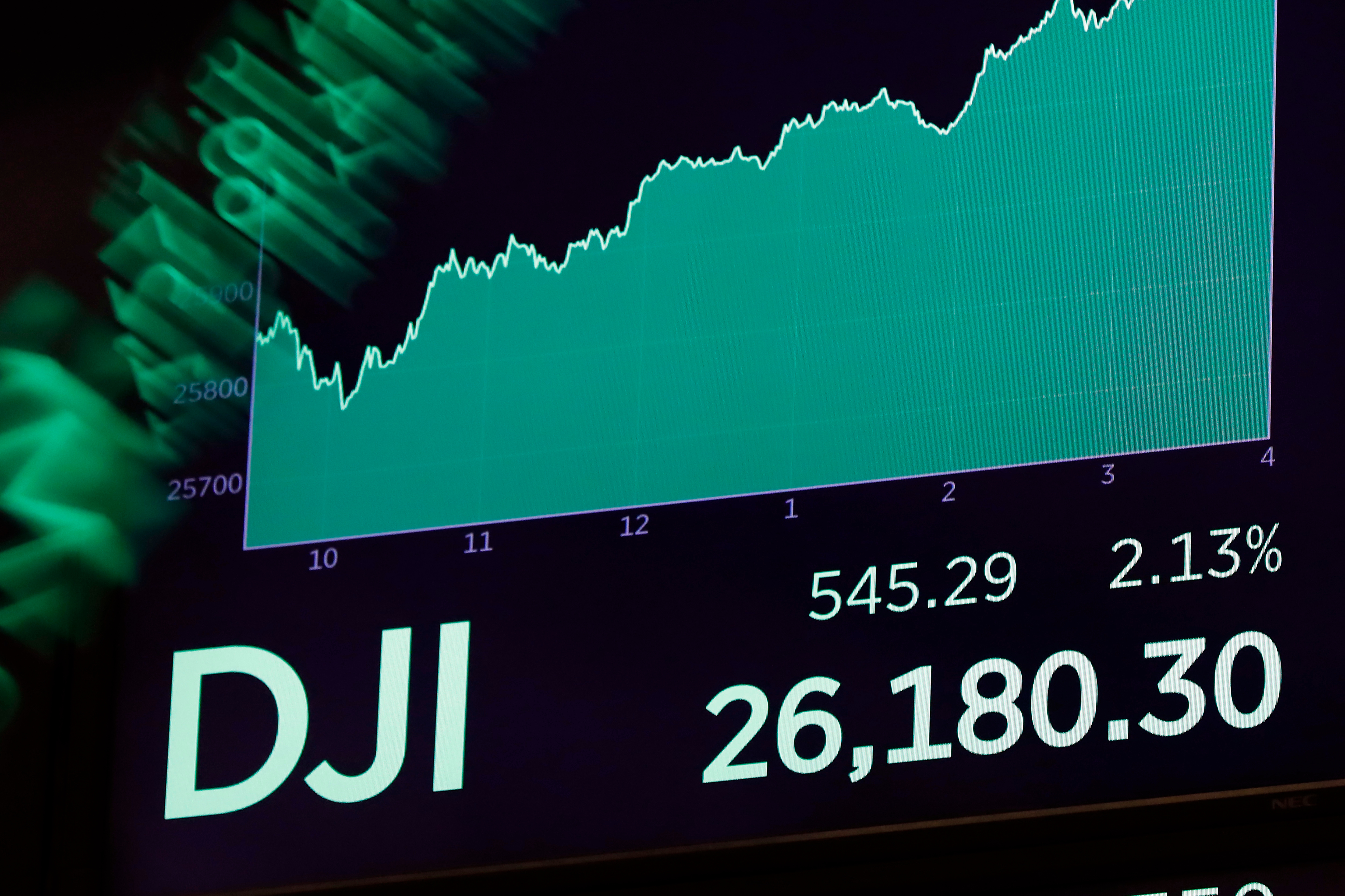 A board above the floor of the New York Stock Exchange shows the closing number for the Dow Jones industrial average on Nov. 7, 2018.
