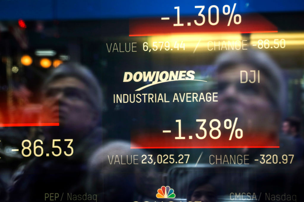 The day's numbers for the Dow Jones Industrial Average are displayed on a screen at the Nasdaq MarketSite in Times Square, January 3, 2019 in New York City. U.S. stocks dropped again on Thursday after Apple warned that its first-quarter sales would be less than expected.