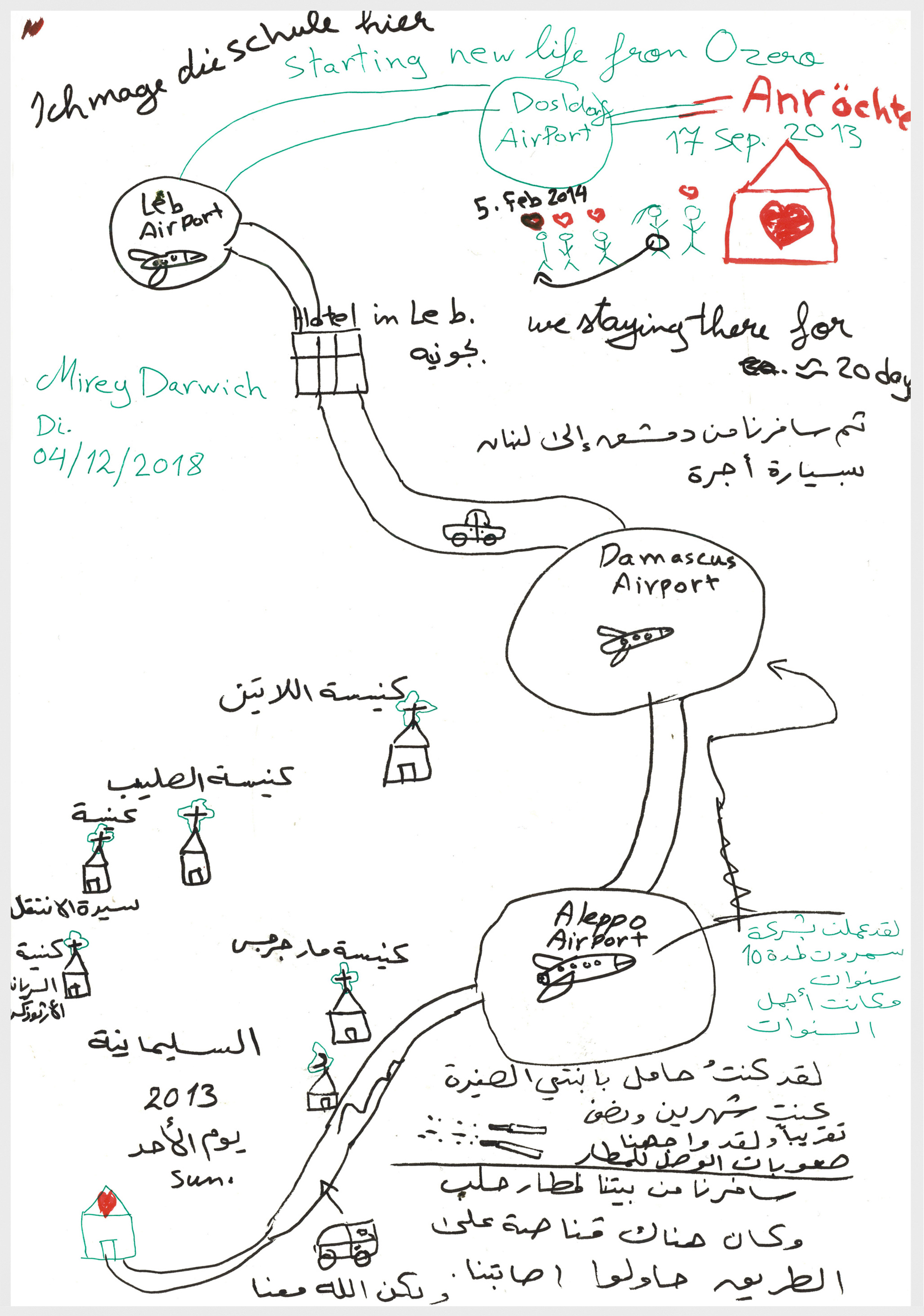 Mirey Darwich drew her journey from Aleppo, Syria, which she fled with her family. They now live in Anröchte, Germany