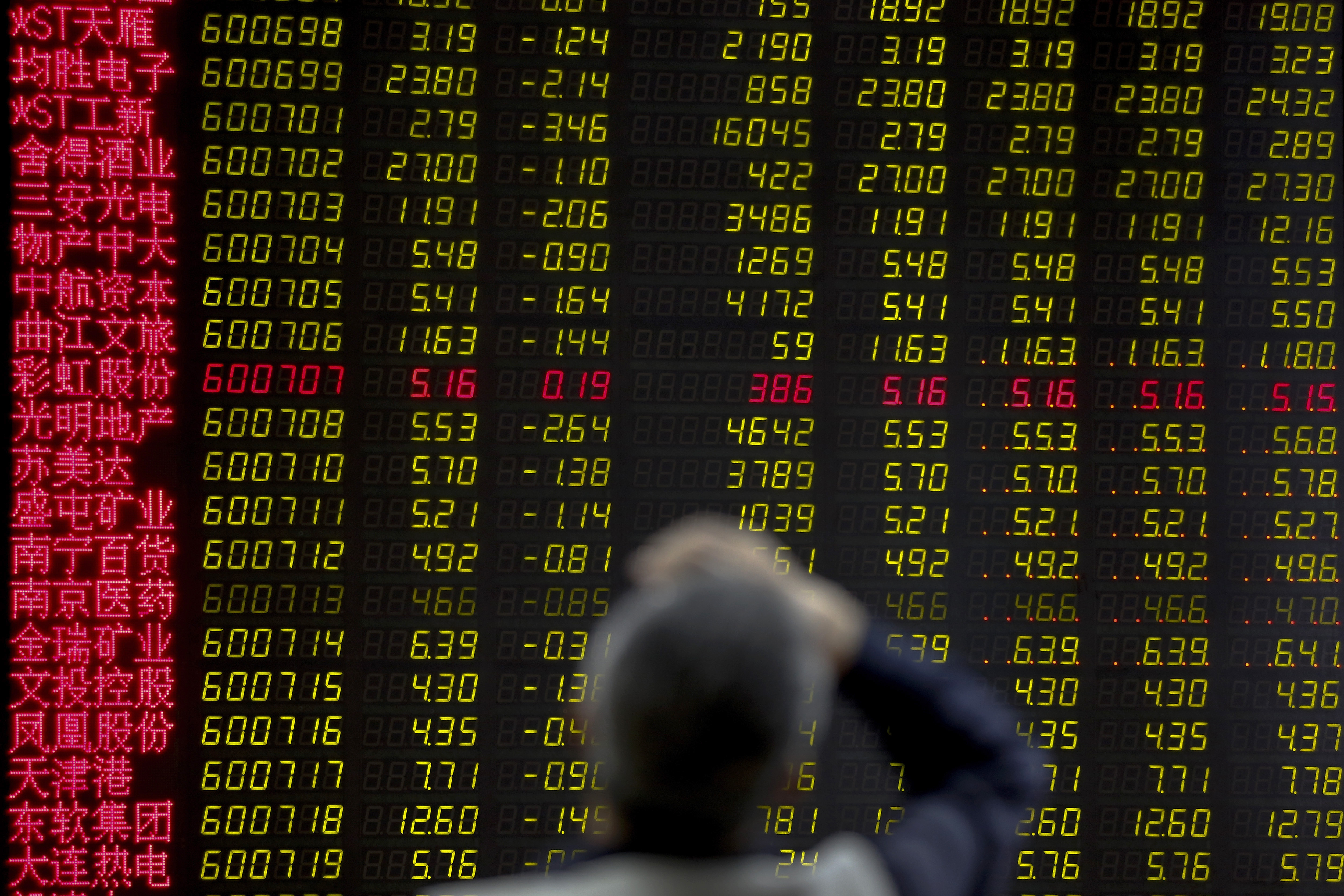 A man rubs his forehead as he monitors stock prices at a brokerage house in Beijing, Monday, May 13, 2019. Shares were mostly lower in Asia on Monday after trade talks between the U.S. and China ended Friday without an agreement.