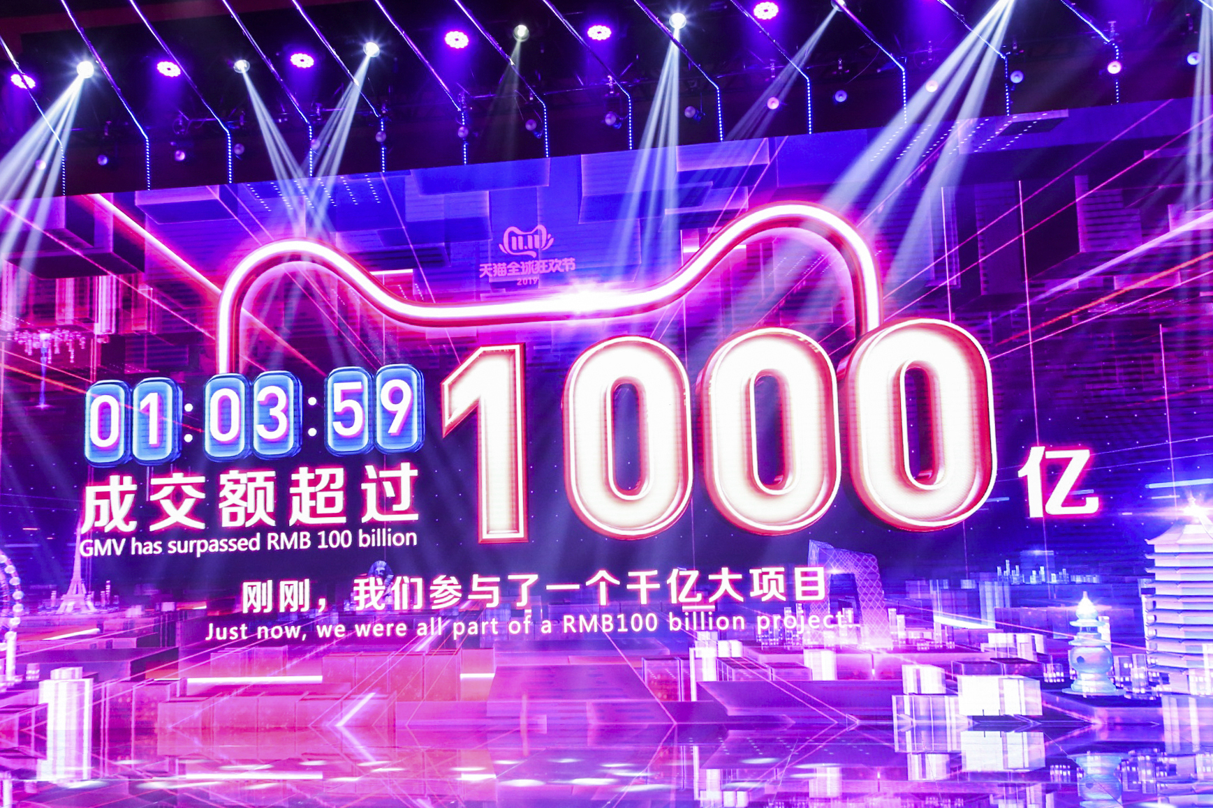 A big screen shows the online sales for e-commerce giant Alibaba surpassed RMB 100 billion or US14 billion at 01:03:59 after the Nov. 11 Tmall Shopping Festival started midnight in Shanghai, China on Nov. 11, 2019.