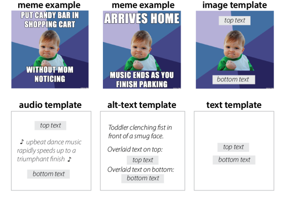 Panels from a study that shows how an image macro is combined with an audio template to better describe a meme. This example uses 'Success Kid'