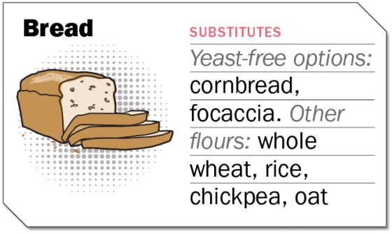 Bread Substitutes