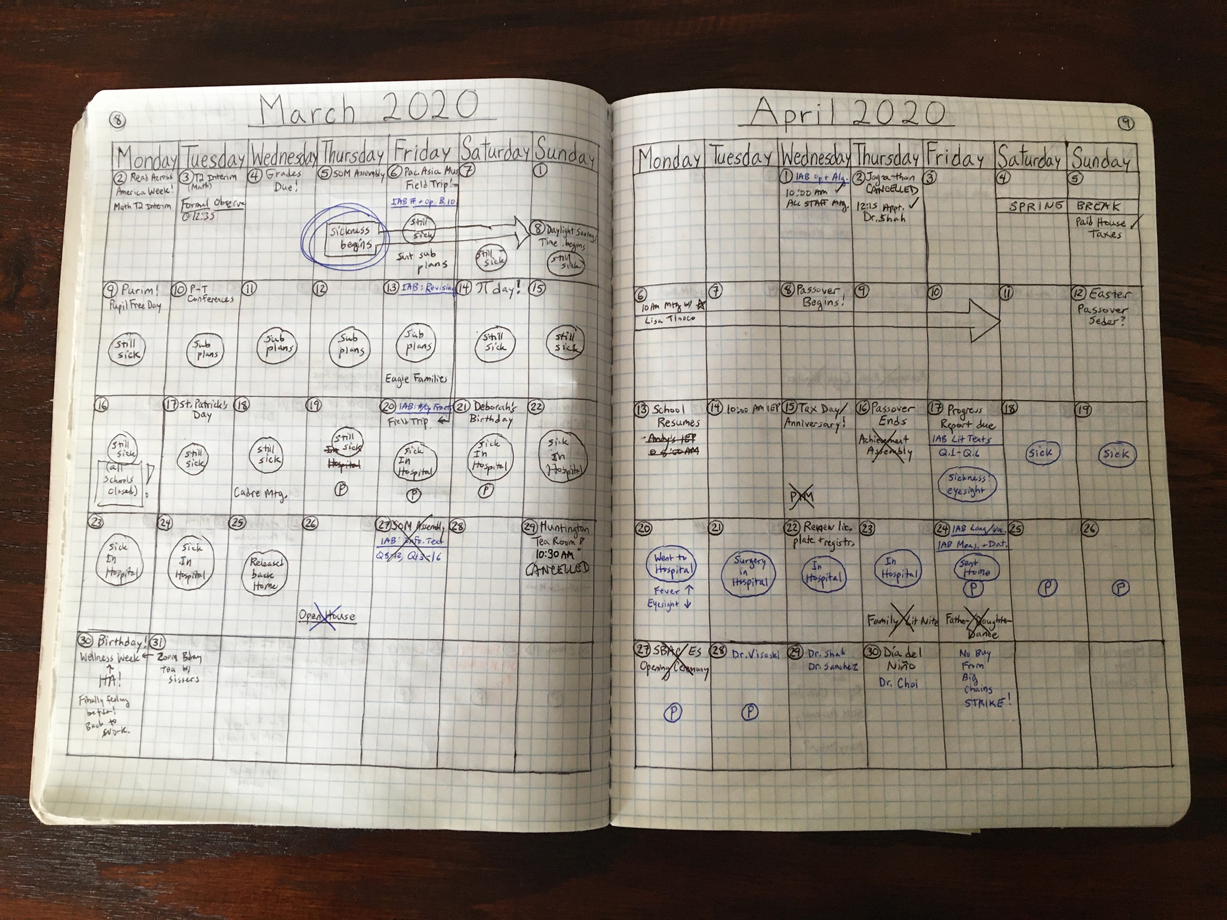 Bullet journal created and submitted by Tanya Gibb to the Autry.  On March 5th, 2020, I came down with COVID-19 symptoms. When I went to the hospital, I could not get a test. After going back to the ER three times, I was eventually hospitalized. I was still not tested,  she said.