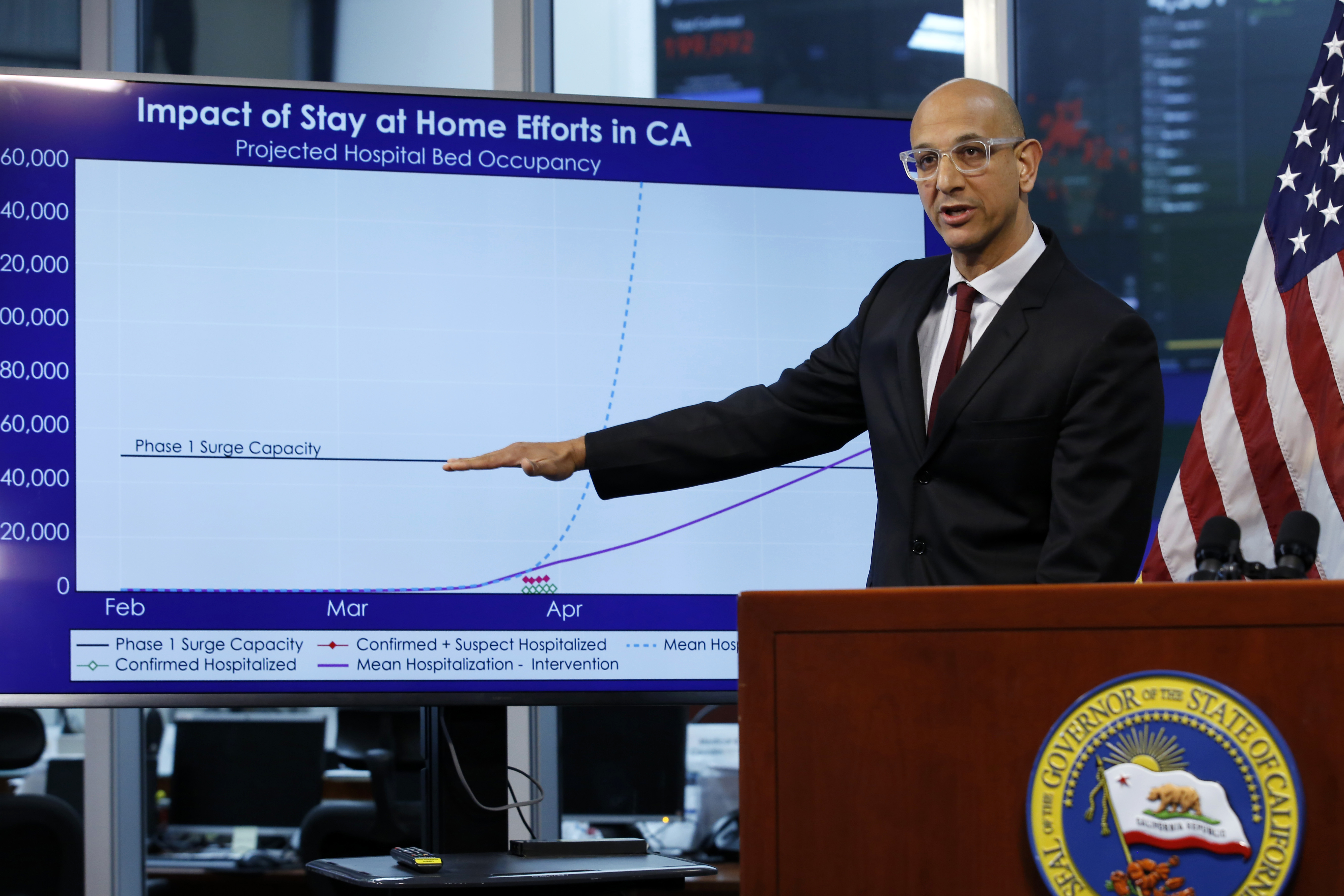 In this photo, Dr. Mark Ghaly, secretary of the California Health and Human Services, gestures to a chart showing the impact of the mandatory stay-at-home orders during a news conference ,at the Governor's Office of Emergency Services in Rancho Cordova, Calif., on April 1, 2020.