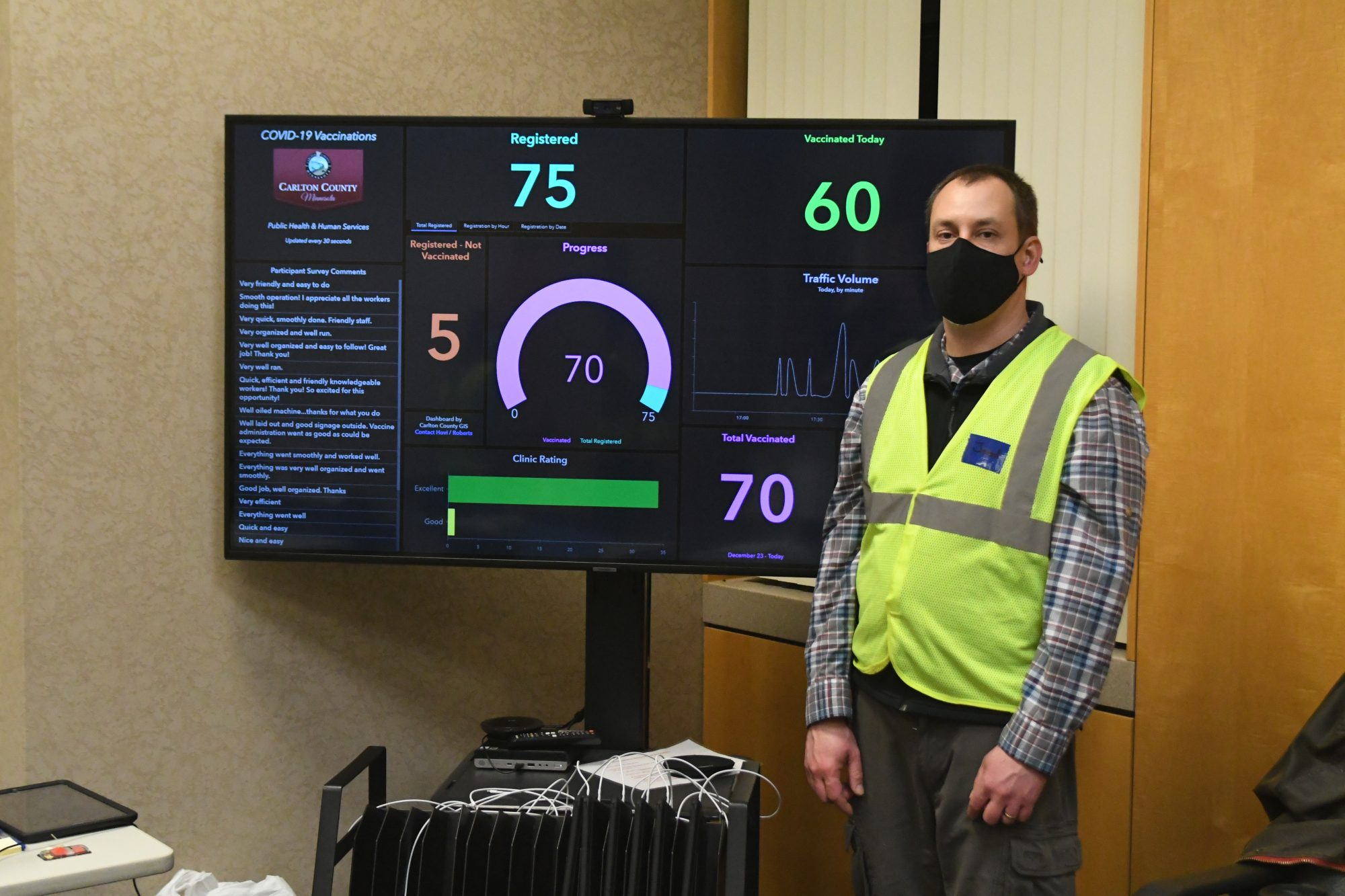 Jared Hovi, Carlton County GIS Coordinator, in front of the Esri dashboard showing the progress of the drive-through COVID-19 vaccine clinic.
