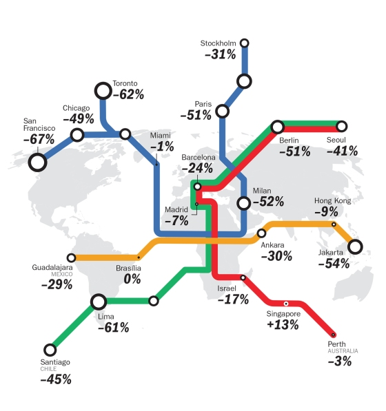 Source: Transit App Moovit, data from Jan. 15, 2020 to March 16, 2021