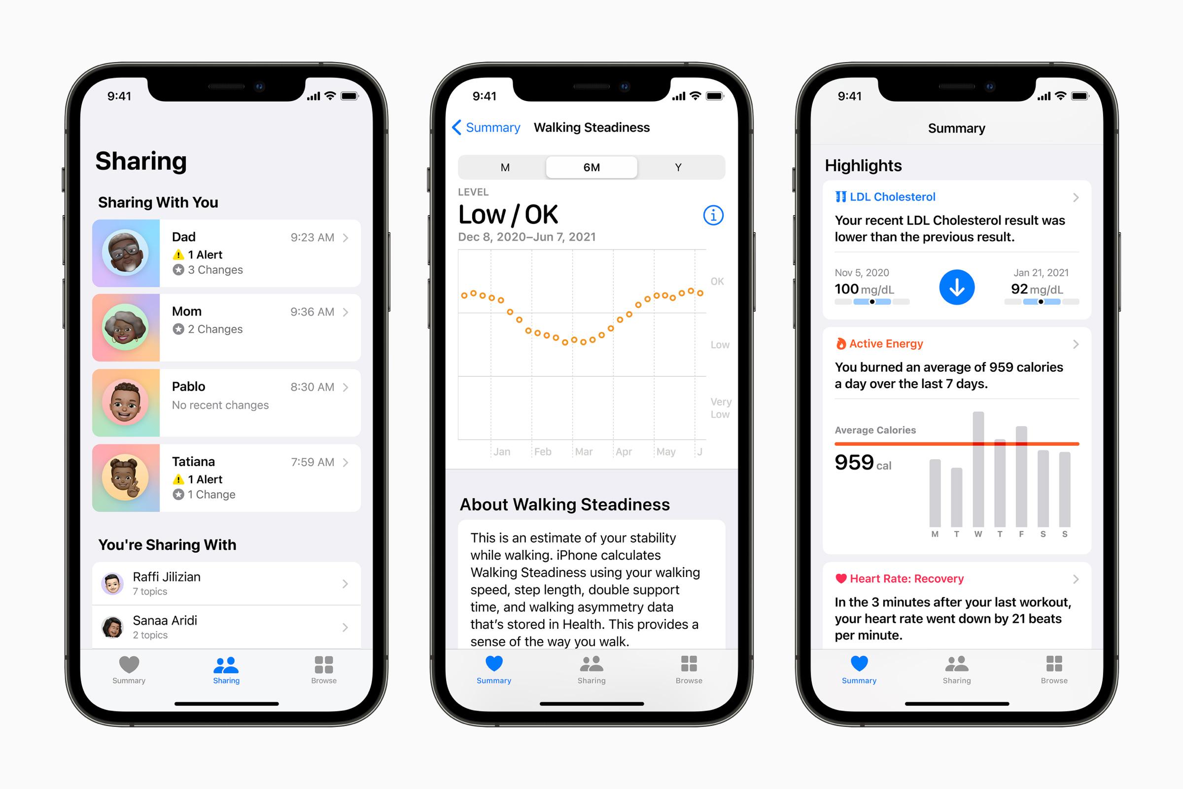 Apple's Health app in iOS 15.