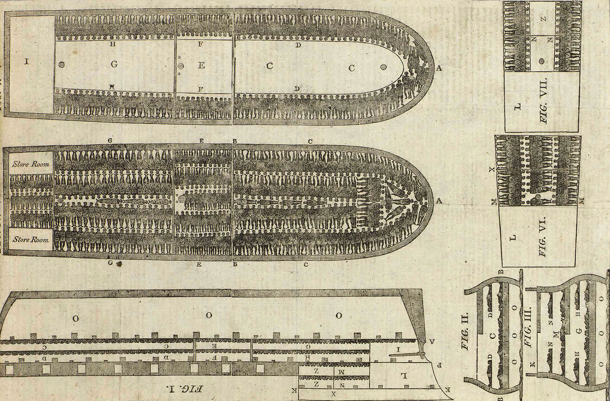 Engraving of the stowage plans of the slave ship Brooks, 1814.